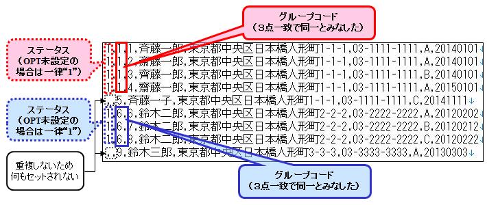 出力データ(重複検出ファイル)
